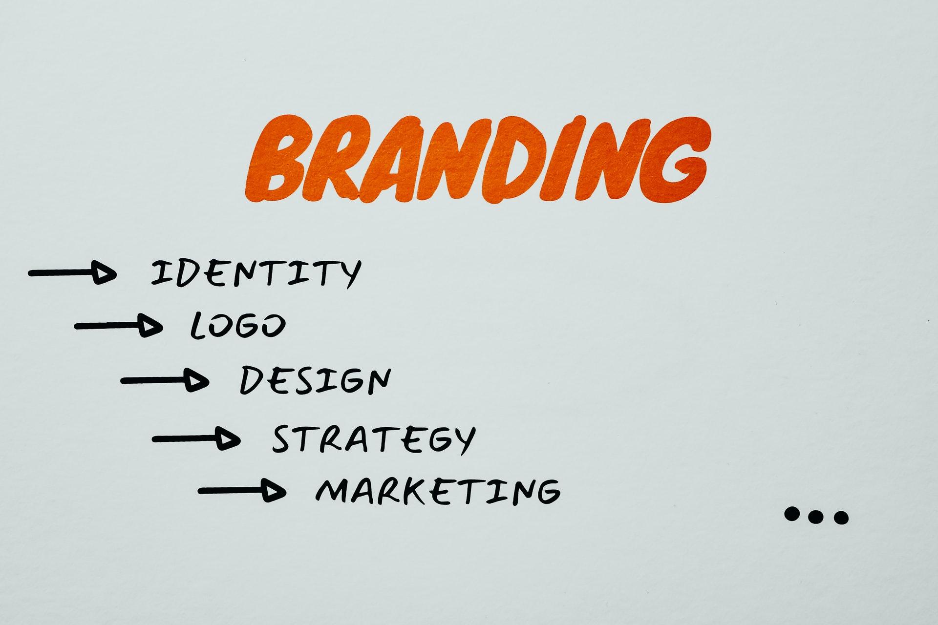 A branding folyamata
